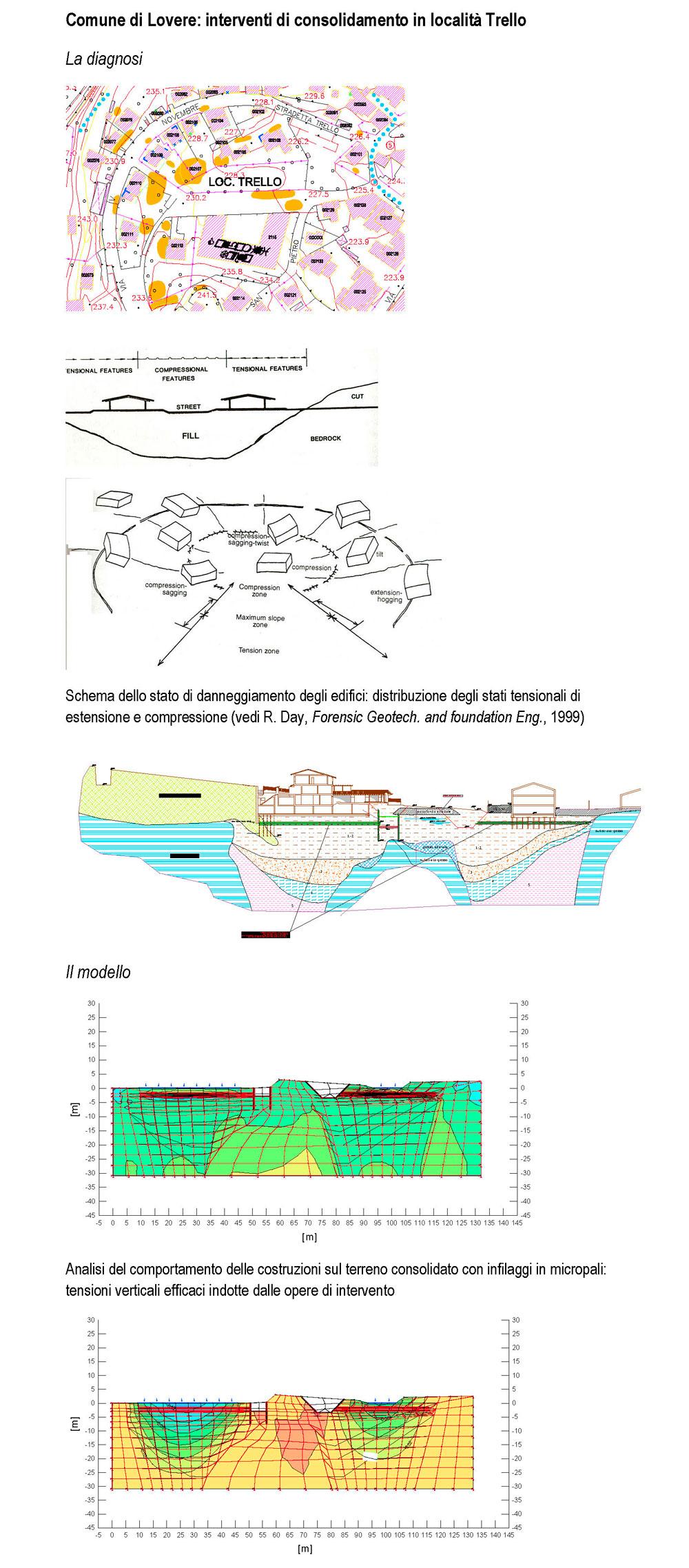 INFRASTRUTTURE-E-CONSOLIDAMENTI_4_1000px_alta
